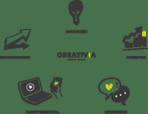formación-cursos-creativia