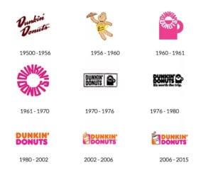 importancia del logo para tu marca - Cretivia